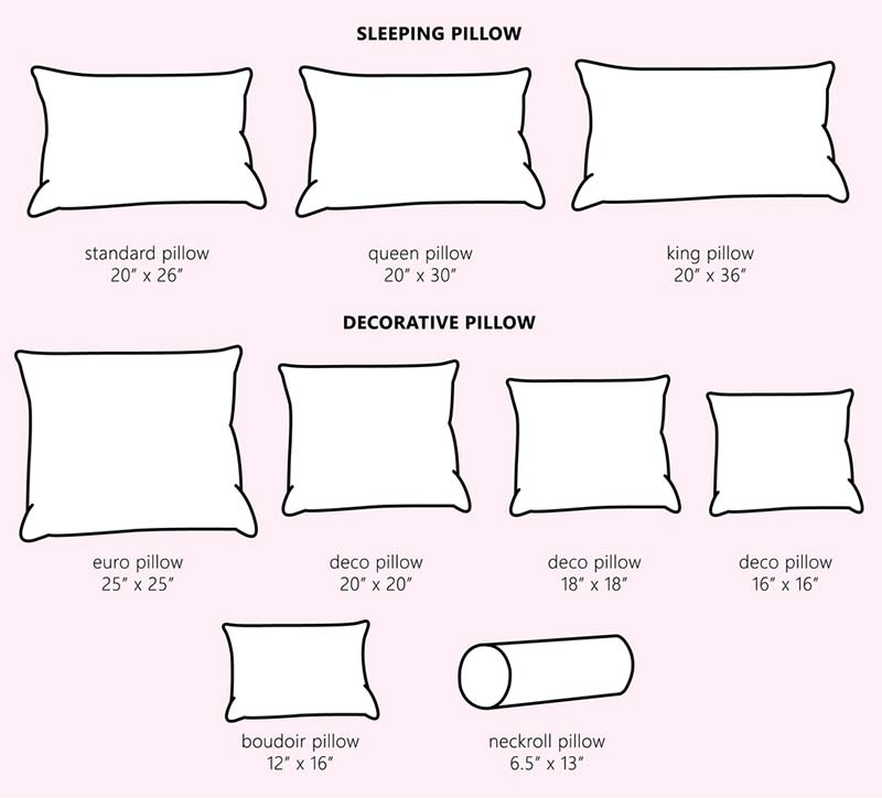 Deciding on the size of the pillow